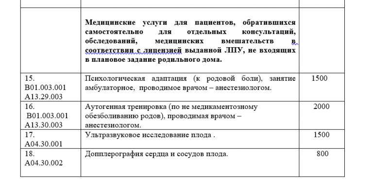 Прейскурант одного из роддомов СПб